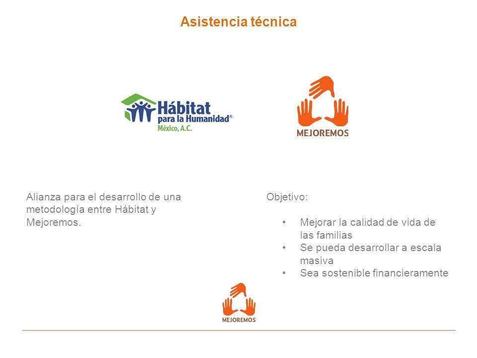 Asistencia técnica Alianza para el desarrollo de una metodología entre Hábitat y Mejoremos. Objetivo: Mejorar la calidad de vida de las familias Se pu