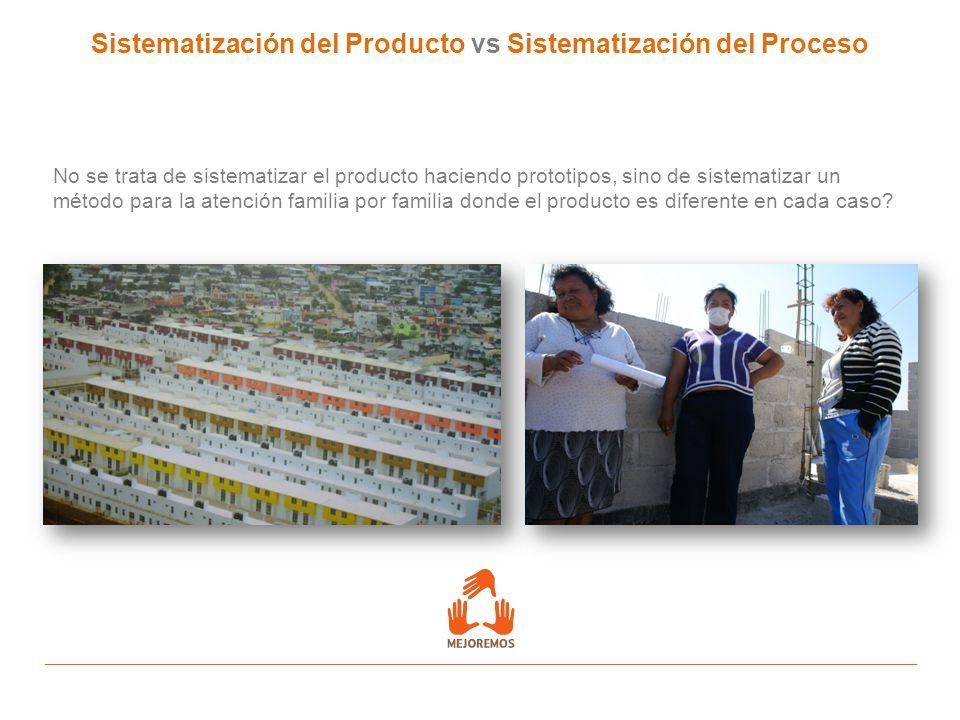 Sistematización del Producto vs Sistematización del Proceso No se trata de sistematizar el producto haciendo prototipos, sino de sistematizar un métod