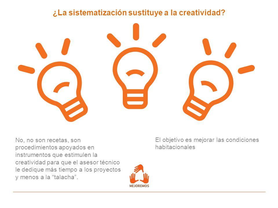 ¿La sistematización sustituye a la creatividad? No, no son recetas, son procedimientos apoyados en instrumentos que estimulen la creatividad para que
