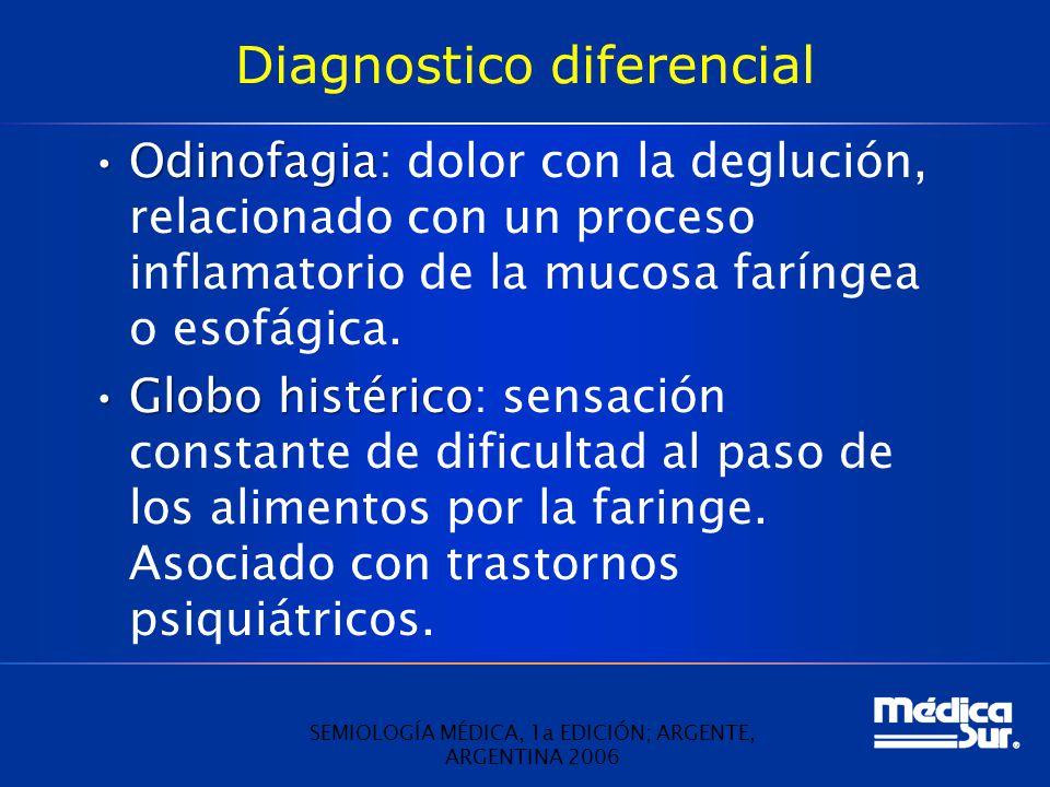 Diagnostico diferencial OdinofagiaOdinofagia: dolor con la deglución, relacionado con un proceso inflamatorio de la mucosa faríngea o esofágica.
