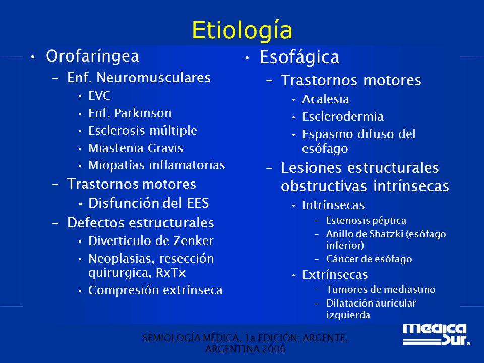 Etiología Orofaríngea –Enf. Neuromusculares EVC Enf. Parkinson Esclerosis múltiple Miastenia Gravis Miopatías inflamatorias –Trastornos motores Disfun