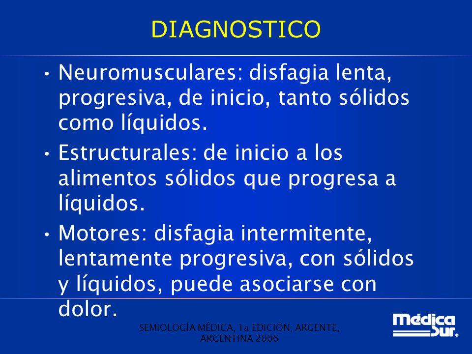 DIAGNOSTICO Neuromusculares: disfagia lenta, progresiva, de inicio, tanto sólidos como líquidos. Estructurales: de inicio a los alimentos sólidos que