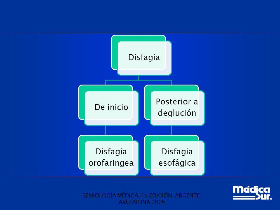 DisfagiaDe inicio Disfagia orofaringea Posterior a deglución Disfagia esofágica SEMIOLOGÍA MÉDICA, 1a EDICIÓN; ARGENTE, ARGENTINA 2006