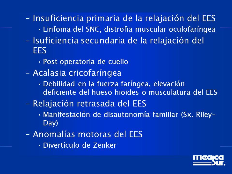 –Insuficiencia primaria de la relajación del EES Linfoma del SNC, distrofia muscular oculofaríngea –Isuficiencia secundaria de la relajación del EES P