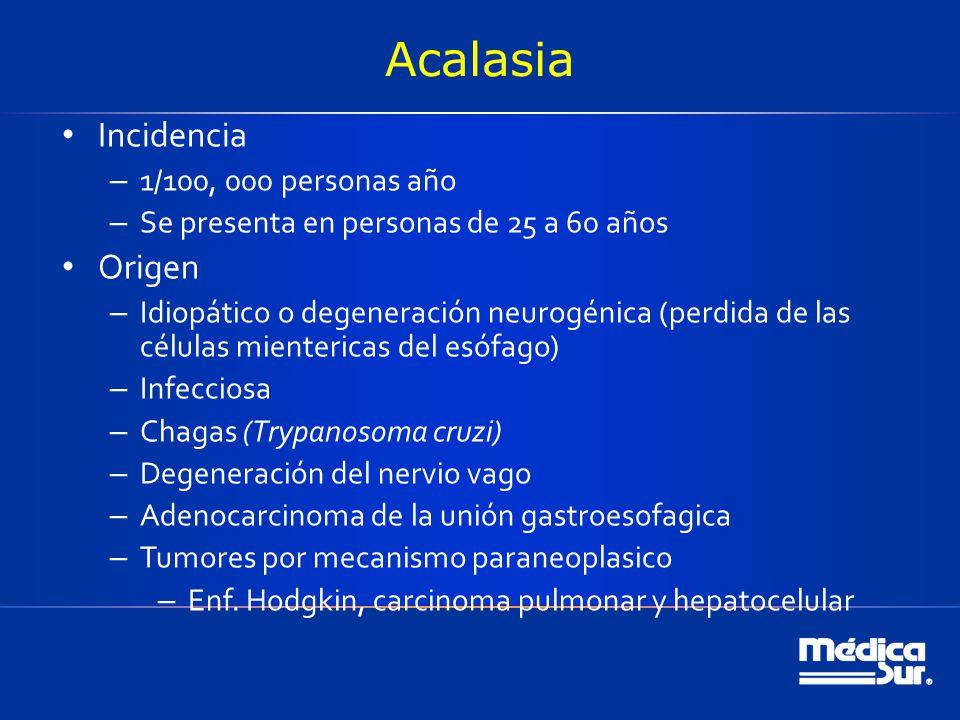 Acalasia Incidencia – 1/100, 000 personas año – Se presenta en personas de 25 a 60 años Origen – Idiopático o degeneración neurogénica (perdida de las células mientericas del esófago) – Infecciosa – Chagas (Trypanosoma cruzi) – Degeneración del nervio vago – Adenocarcinoma de la unión gastroesofagica – Tumores por mecanismo paraneoplasico – Enf.