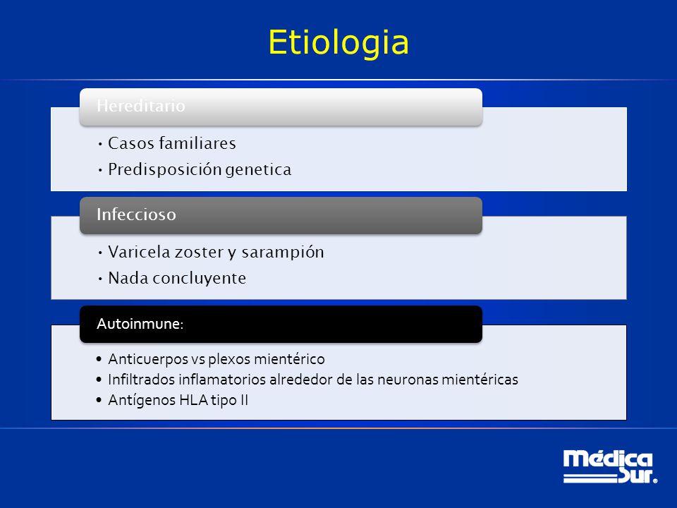 Etiologia Casos familiares Predisposición genetica Hereditario Varicela zoster y sarampión Nada concluyente Infeccioso Anticuerpos vs plexos mientéric