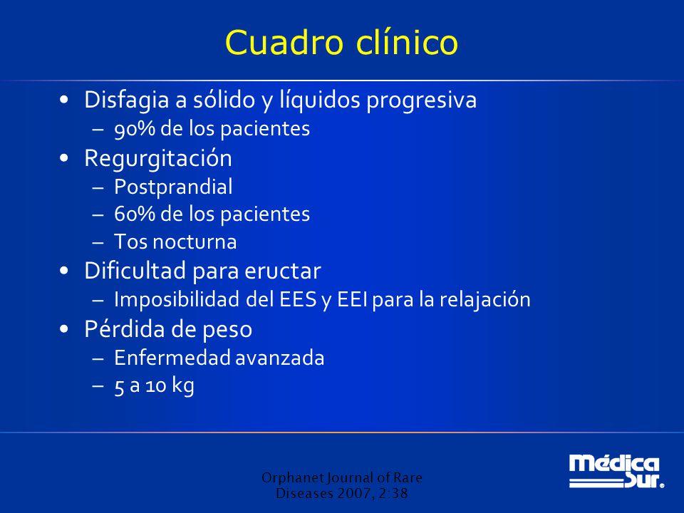 Cuadro clínico Disfagia a sólido y líquidos progresiva –90% de los pacientes Regurgitación –Postprandial –60% de los pacientes –Tos nocturna Dificulta