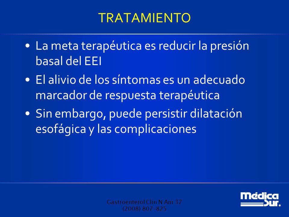 TRATAMIENTO La meta terapéutica es reducir la presión basal del EEI El alivio de los síntomas es un adecuado marcador de respuesta terapéutica Sin embargo, puede persistir dilatación esofágica y las complicaciones Gastroenterol Clin N Am 37 (2008) 807–825