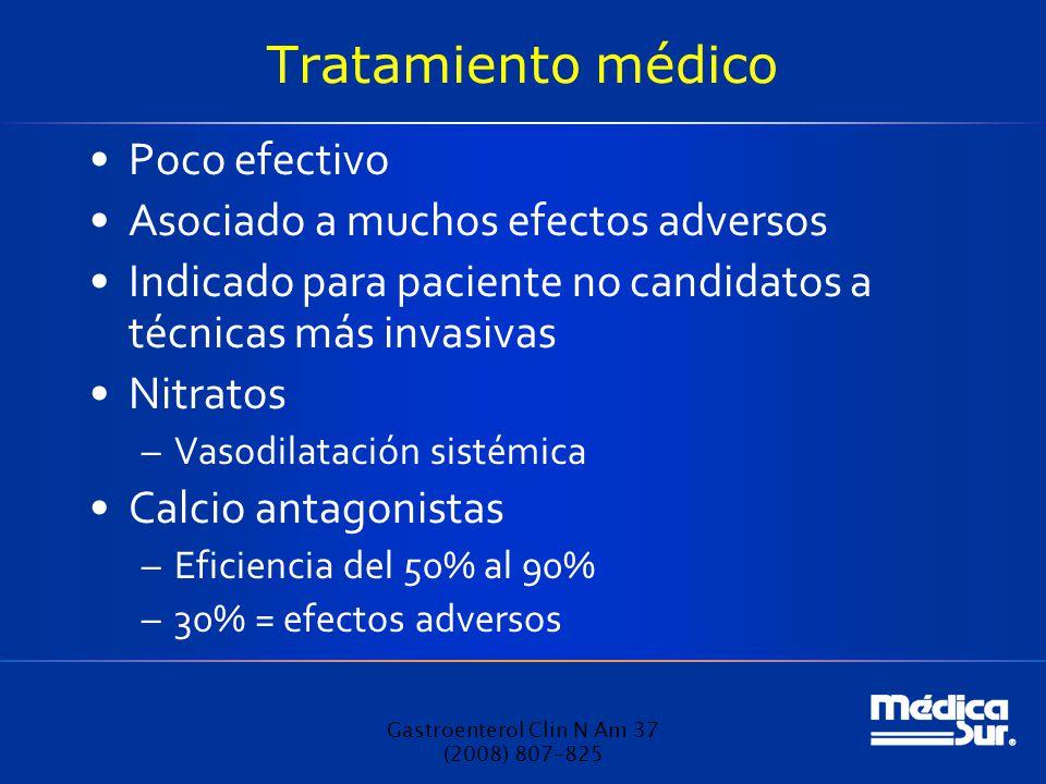 Tratamiento médico Poco efectivo Asociado a muchos efectos adversos Indicado para paciente no candidatos a técnicas más invasivas Nitratos –Vasodilata
