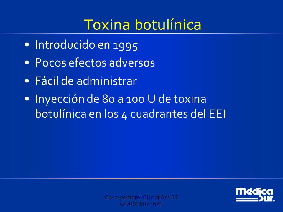 Toxina botulínica Introducido en 1995 Pocos efectos adversos Fácil de administrar Inyección de 80 a 100 U de toxina botulínica en los 4 cuadrantes del EEI Gastroenterol Clin N Am 37 (2008) 807–825