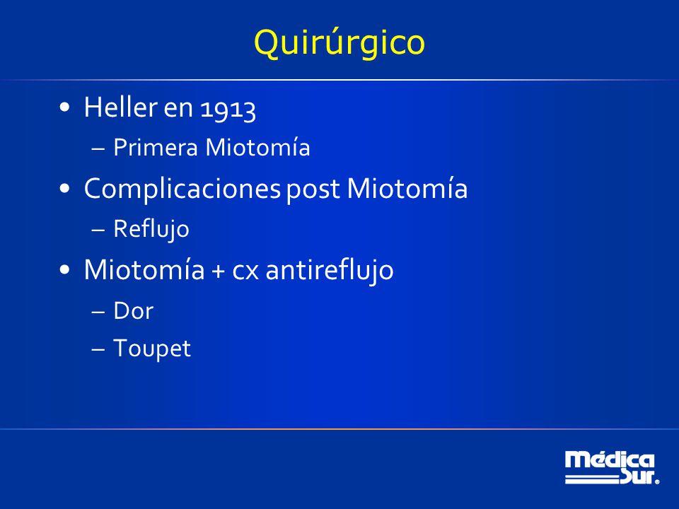 Quirúrgico Heller en 1913 –Primera Miotomía Complicaciones post Miotomía –Reflujo Miotomía + cx antireflujo –Dor –Toupet
