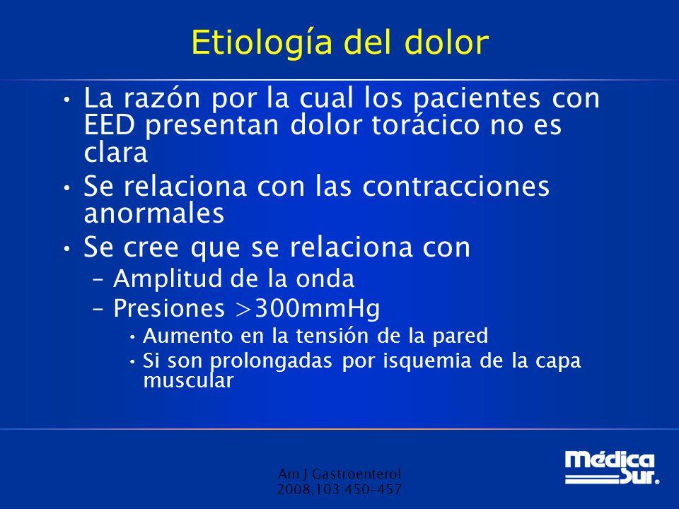 Etiología del dolor La razón por la cual los pacientes con EED presentan dolor torácico no es clara Se relaciona con las contracciones anormales Se cr
