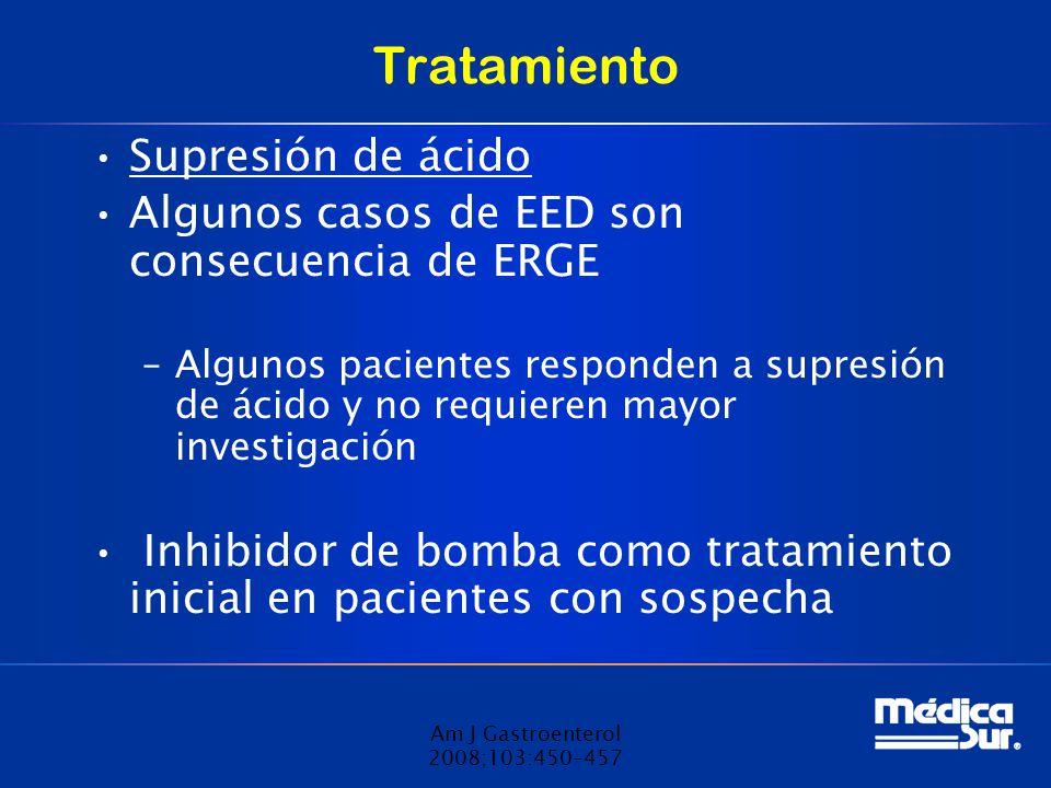 Tratamiento Supresión de ácido Algunos casos de EED son consecuencia de ERGE –Algunos pacientes responden a supresión de ácido y no requieren mayor investigación Inhibidor de bomba como tratamiento inicial en pacientes con sospecha Am J Gastroenterol 2008;103:450–457