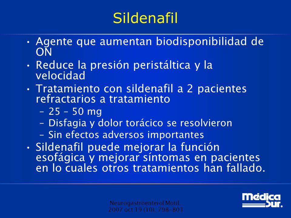 Sildenafil Agente que aumentan biodisponibilidad de ON Reduce la presión peristáltica y la velocidad Tratamiento con sildenafil a 2 pacientes refracta