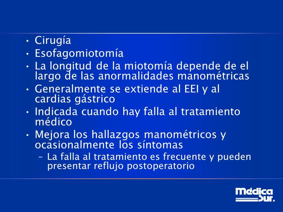 Cirugía Esofagomiotomía La longitud de la miotomía depende de el largo de las anormalidades manométricas Generalmente se extiende al EEI y al cardias