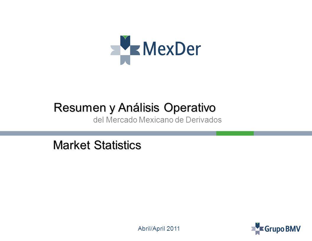 Abril/April 2011 Resumen y Análisis Operativo del Mercado Mexicano de Derivados Market Statistics