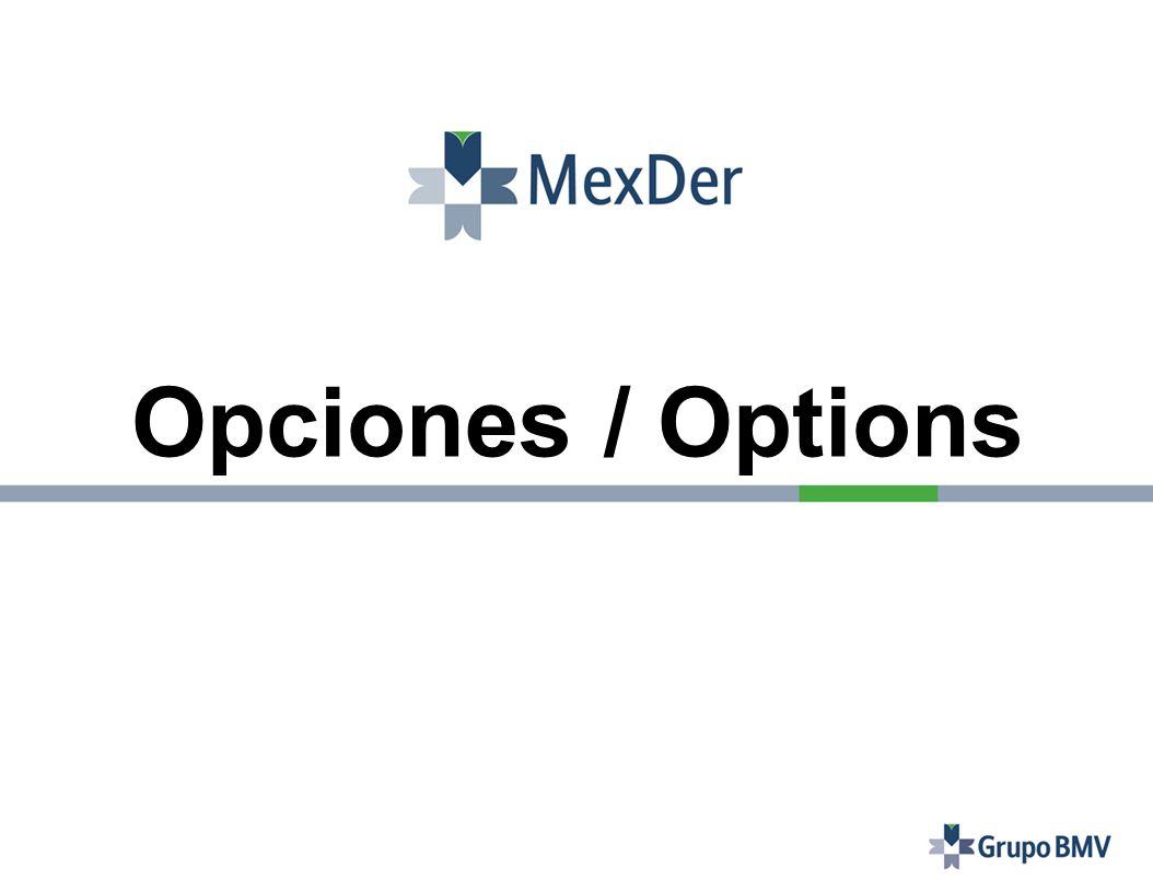 Opciones / Options