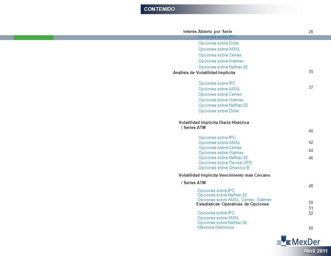 CONTENIDO Abril 2011 Interés Abierto por Serie Opciones sobre IPC Opciones sobre Dólar Opciones sobre AMXL Opciones sobre Cemex Opciones sobre Walmex Opciones sobre Naftrac 02 Análisis de Volatilidad Implícita Opciones sobre IPC Opciones sobre AMXL Opciones sobre Cemex Opciones sobre Walmex Opciones sobre Naftrac 02 Opciones sobre Dólar Volatilidad Implícita Diaria Histórica / Series ATM Opciones sobre IPC Opciones sobre AMXL Opciones sobre Cemex Opciones sobre Walmex Opciones sobre Naftrac 02 Opciones sobre Tlevisa CPO Opciones sobre Gmexico B Volatilidad Implícita Vencimiento más Cercano / Series ATM Opciones sobre IPC Opciones sobre Naftrac 02 Opciones sobre AMXL, Cemex, Walmex Estadísticas Operativas de Opciones Opciones sobre IPC Opciones sobre AMXL Opciones sobre Naftrac 02 Máximos Históricos 28 35 37 40 42 44 46 48 50 51 52 60