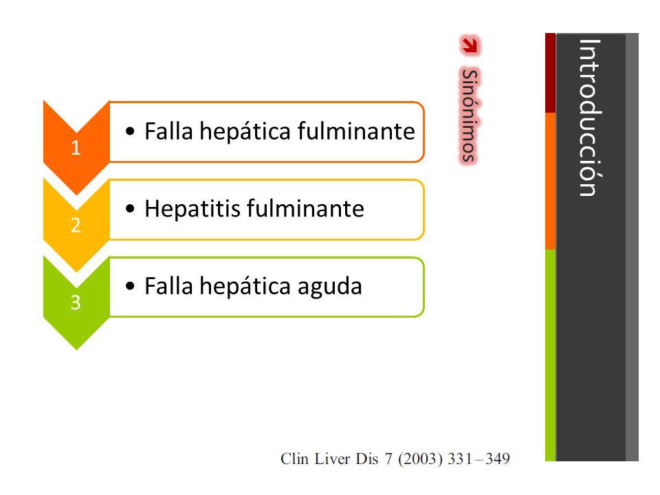 Introducción Falla hepática aguda Síndrome Encefalopatía hepática Coagulopatía Ictericia Ausencia de enfermedad hepática en las últimas 26 semanas Encefalopatía aguda Edema cerebral coma muerte Crit.