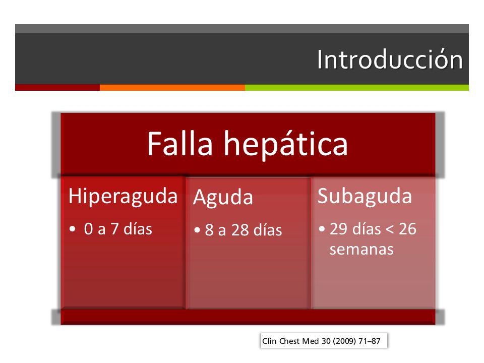 Introducción Falla hepática Hiperaguda 0 a 7 días Aguda 8 a 28 días Subaguda 29 días < 26 semanas