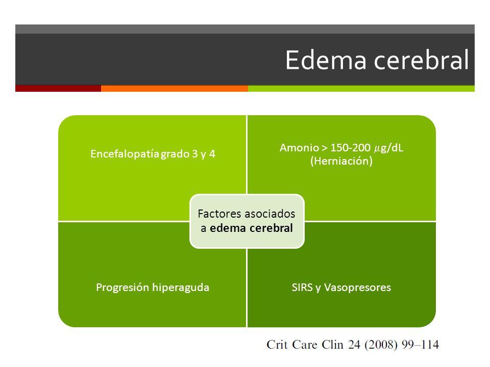 Edema cerebral Encefalopatía grado 3 y 4 Amonio > 150-200 g/dL (Herniación) Progresión hiperagudaSIRS y Vasopresores Factores asociados a edema cerebral