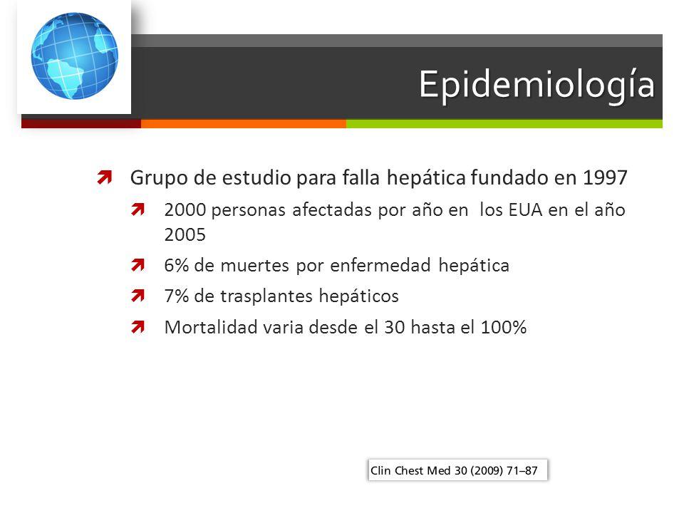 Hipotermia terapéutica Arritmias Infecciones Hemorragia Alteraciones electrolíticas Hiperglicemia Alteración en el metabolismo de medicamentos Complicaciones