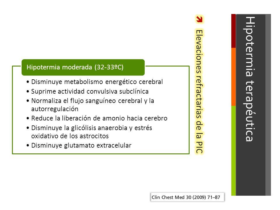 Hipotermia terapéutica Disminuye metabolismo energético cerebral Suprime actividad convulsiva subclínica Normaliza el flujo sanguíneo cerebral y la autorregulación Reduce la liberación de amonio hacia cerebro Disminuye la glicólisis anaerobia y estrés oxidativo de los astrocitos Disminuye glutamato extracelular Hipotermia moderada (32-33ºC)
