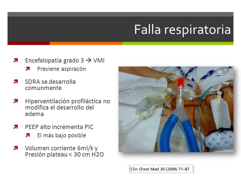 Falla respiratoria Encefalopatía grado 3 VMI Previene aspiracón SDRA se desarrolla comunmente Hiperventilación profiláctica no modifica el desarrollo del edema PEEP alto incrementa PIC El más bajo posible Volumen corriente 6ml/k y Presión plateau < 30 cm H2O