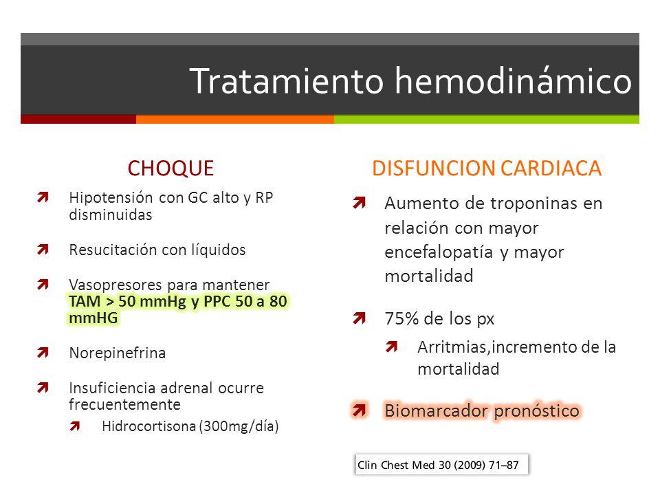 Tratamiento hemodinámico CHOQUEDISFUNCION CARDIACA