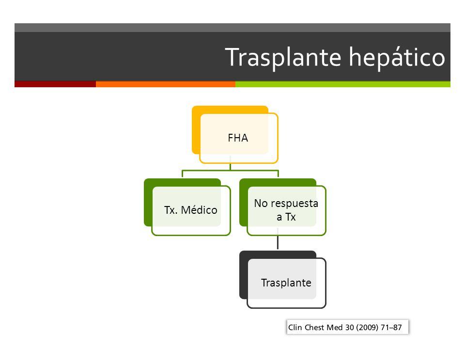 Trasplante hepático FHATx. Médico No respuesta a Tx Trasplante