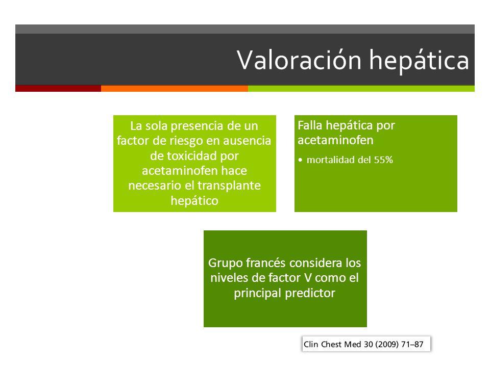 Valoración hepática La sola presencia de un factor de riesgo en ausencia de toxicidad por acetaminofen hace necesario el transplante hepático Falla hepática por acetaminofen mortalidad del 55% Grupo francés considera los niveles de factor V como el principal predictor