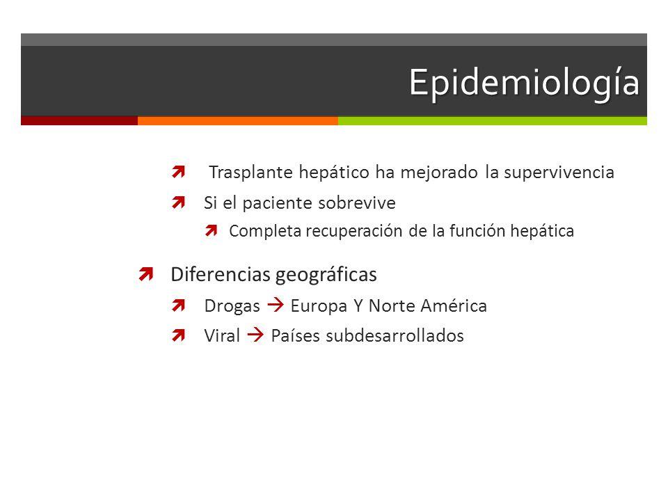 Epidemiología Trasplante hepático ha mejorado la supervivencia Si el paciente sobrevive Completa recuperación de la función hepática Diferencias geográficas Drogas Europa Y Norte América Viral Países subdesarrollados