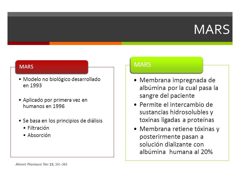 MARS Modelo no biológico desarrollado en 1993 Aplicado por primera vez en humanos en 1996 Se basa en los principios de diálisis Filtración Absorción MARS Membrana impregnada de albúmina por la cual pasa la sangre del paciente Permite el intercambio de sustancias hidrosolubles y toxinas ligadas a proteínas Membrana retiene tóxinas y posterirmente pasan a solución dializante con albúmina humana al 20% MARS