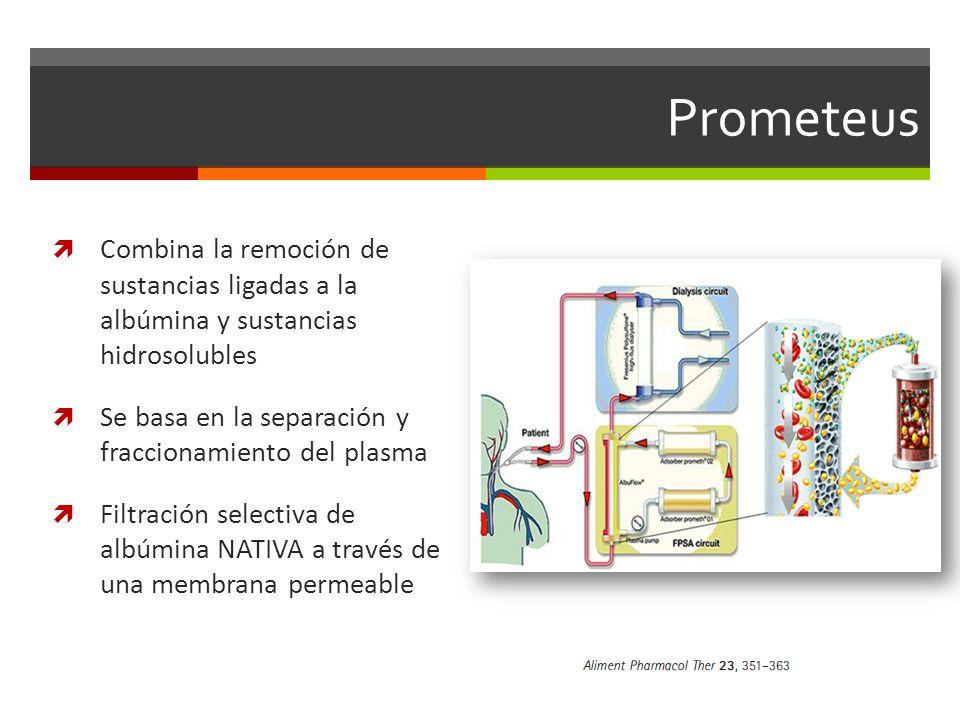 Prometeus Combina la remoción de sustancias ligadas a la albúmina y sustancias hidrosolubles Se basa en la separación y fraccionamiento del plasma Filtración selectiva de albúmina NATIVA a través de una membrana permeable