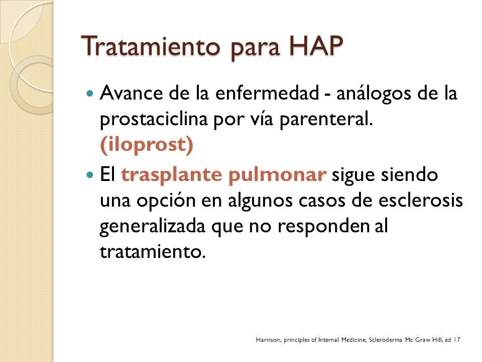 Tratamiento para HAP Avance de la enfermedad - análogos de la prostaciclina por vía parenteral. (iloprost) El trasplante pulmonar sigue siendo una opc