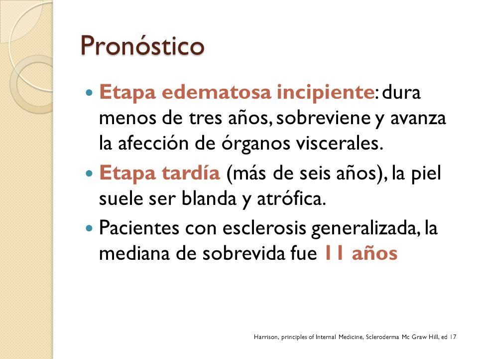 Pronóstico Etapa edematosa incipiente: dura menos de tres años, sobreviene y avanza la afección de órganos viscerales. Etapa tardía (más de seis años)