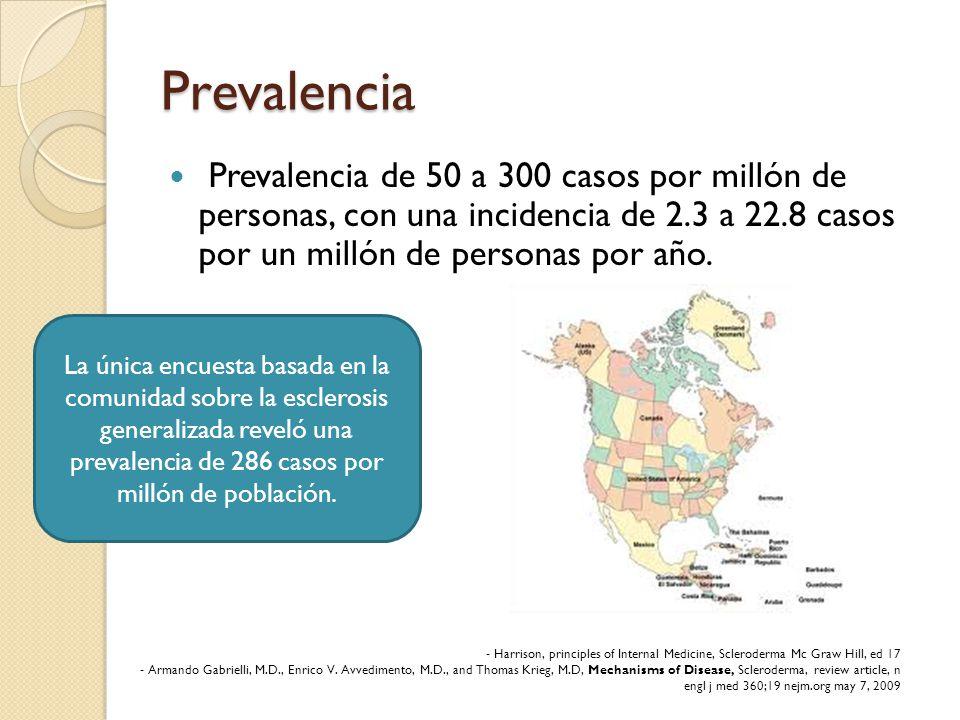 Prevalencia Prevalencia de 50 a 300 casos por millón de personas, con una incidencia de 2.3 a 22.8 casos por un millón de personas por año. La única e