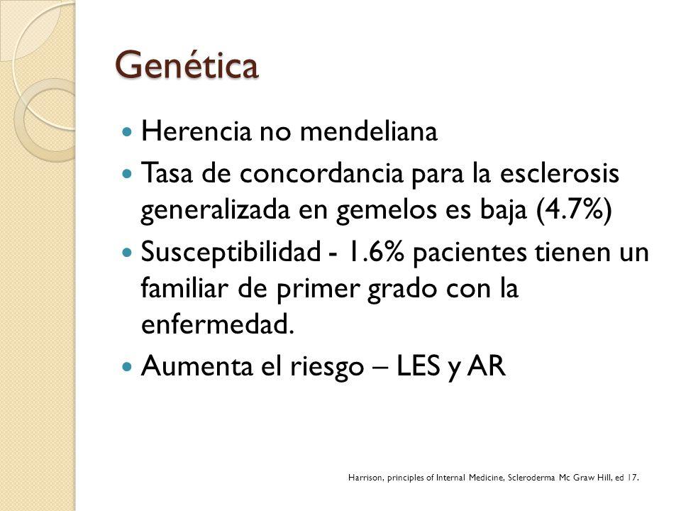 Genética Herencia no mendeliana Tasa de concordancia para la esclerosis generalizada en gemelos es baja (4.7%) Susceptibilidad - 1.6% pacientes tienen