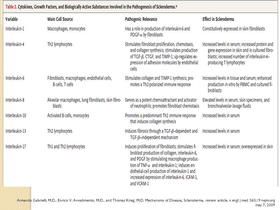 Armando Gabrielli, M.D., Enrico V. Avvedimento, M.D., and Thomas Krieg, M.D, Mechanisms of Disease, Scleroderma, review article, n engl j med 360;19 n