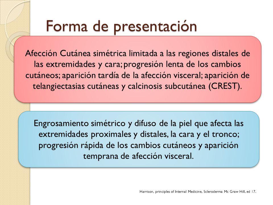 Forma de presentación Forma Limitada Acroesclerosis Sindrome de CREST Forma Difusa Esclerosis Sistémica Difusa Afección Cutánea simétrica limitada a l