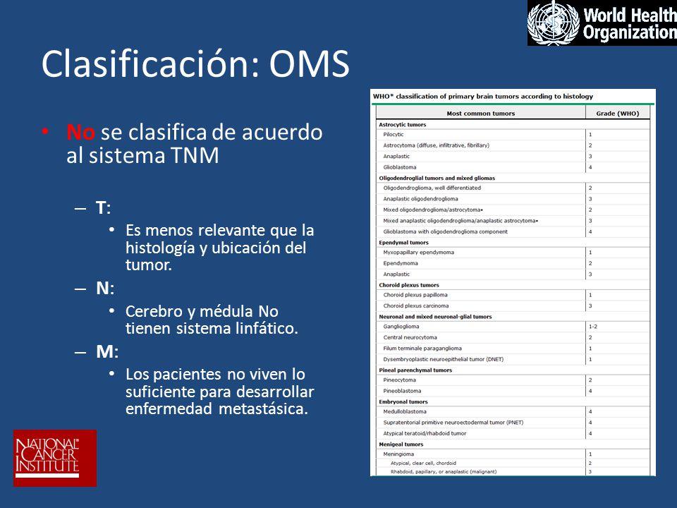 Clasificación: OMS No se clasifica de acuerdo al sistema TNM – T: Es menos relevante que la histología y ubicación del tumor. – N: Cerebro y médula No
