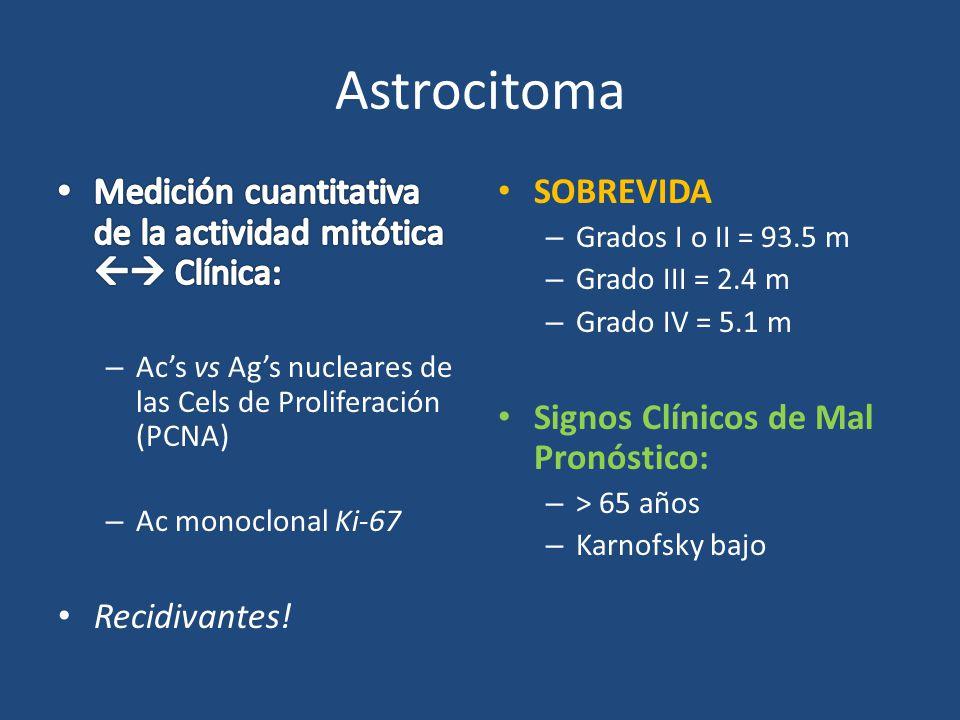 Astrocitoma SOBREVIDA – Grados I o II = 93.5 m – Grado III = 2.4 m – Grado IV = 5.1 m Signos Clínicos de Mal Pronóstico: – > 65 años – Karnofsky bajo