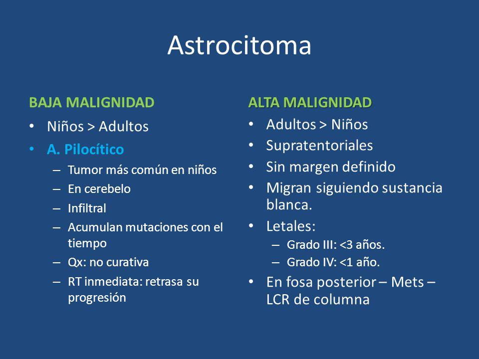 Astrocitoma BAJA MALIGNIDAD Niños > Adultos A. Pilocítico – Tumor más común en niños – En cerebelo – Infiltral – Acumulan mutaciones con el tiempo – Q