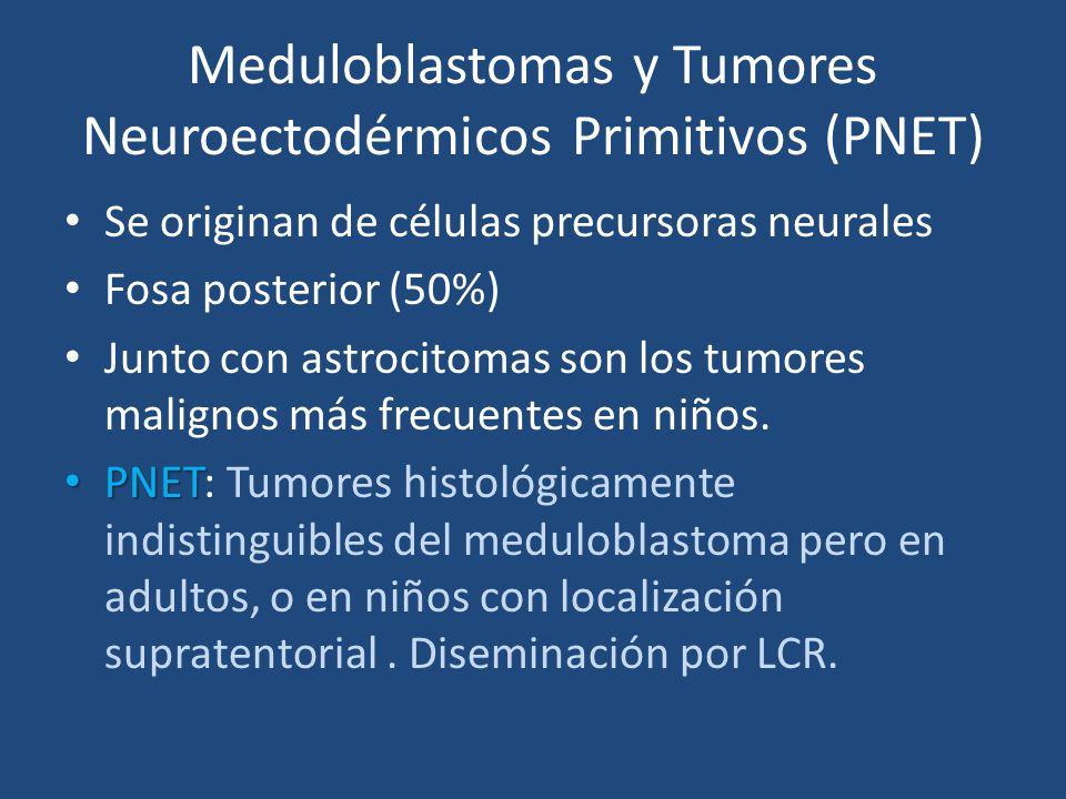 Meduloblastomas y Tumores Neuroectodérmicos Primitivos (PNET) Se originan de células precursoras neurales Fosa posterior (50%) Junto con astrocitomas