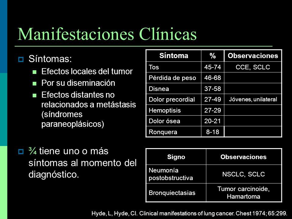 Manifestaciones Clínicas Síntomas: Efectos locales del tumor Por su diseminación Efectos distantes no relacionados a metástasis (síndromes paraneoplás