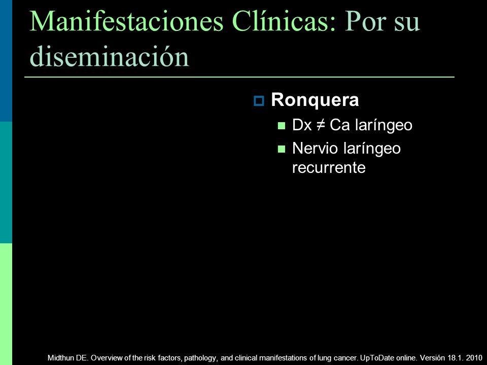 Manifestaciones Clínicas: Por su diseminación Ronquera Dx Ca laríngeo Nervio laríngeo recurrente Midthun DE. Overview of the risk factors, pathology,