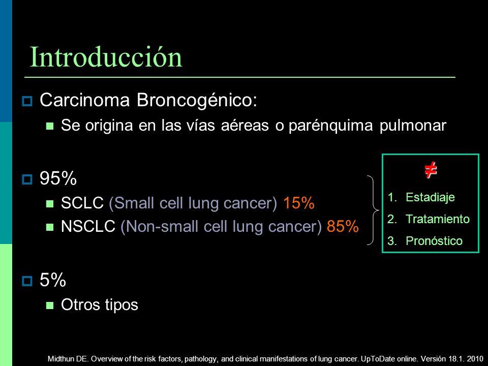 Introducción Carcinoma Broncogénico: Se origina en las vías aéreas o parénquima pulmonar 95% SCLC (Small cell lung cancer) 15% NSCLC (Non-small cell l
