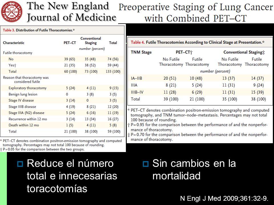 N Engl J Med 2009;361:32-9. Reduce el número total e innecesarias toracotomías Sin cambios en la mortalidad