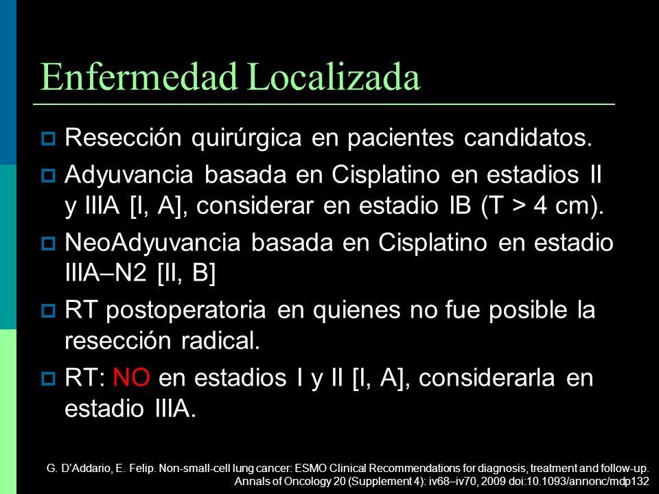 Enfermedad Localizada Resección quirúrgica en pacientes candidatos. Adyuvancia basada en Cisplatino en estadios II y IIIA [I, A], considerar en estadi