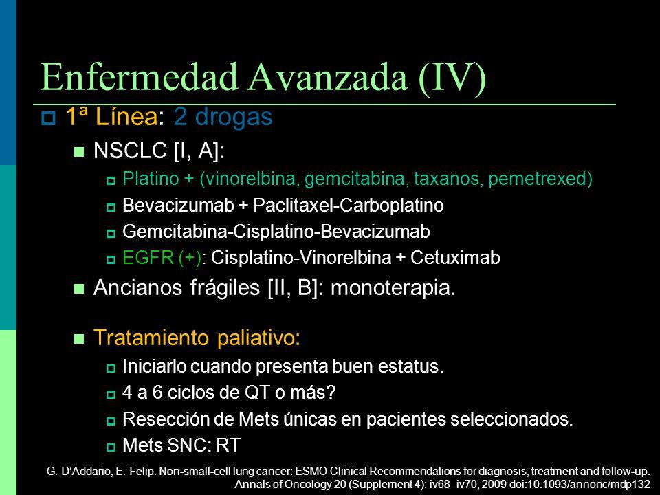Enfermedad Avanzada (IV) 1ª Línea: 2 drogas NSCLC [I, A]: Platino + (vinorelbina, gemcitabina, taxanos, pemetrexed) Bevacizumab + Paclitaxel-Carboplat